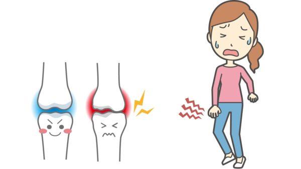 軟骨がすり減る、膝の痛み